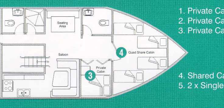 Internal cabin layout for Great Barrier Reef liveaboard boat