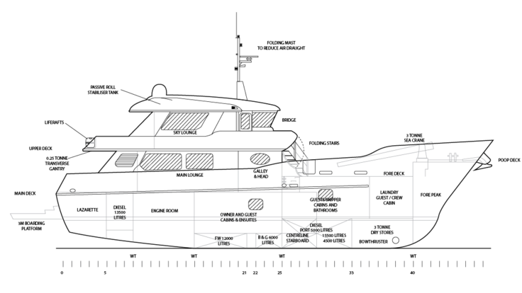 Side view of the super yacht boat plan