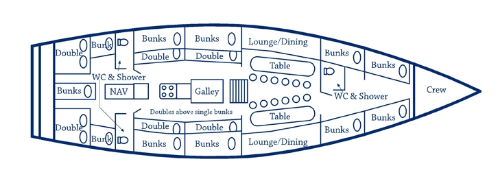 Boat layout - Accommodation and Common Area Plan