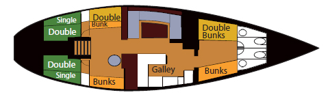 diagram of boat layout