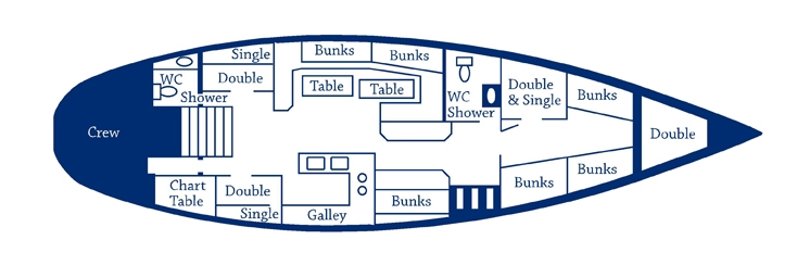 Floor plan of sailing boat
