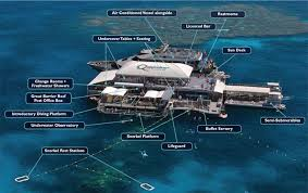 Aerial View Agincourt Ribbon Reef Snorkel and Dive Platform - Port Douglas - Great Barrier Reef