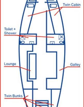 Dive boat layout